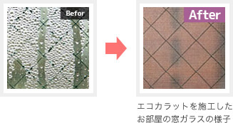 Before ⇒ After